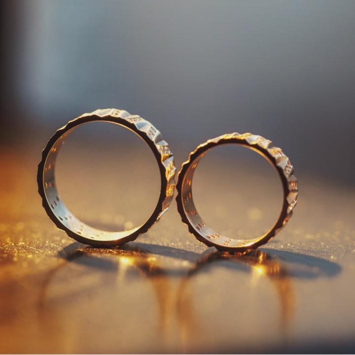 結婚予定がある人